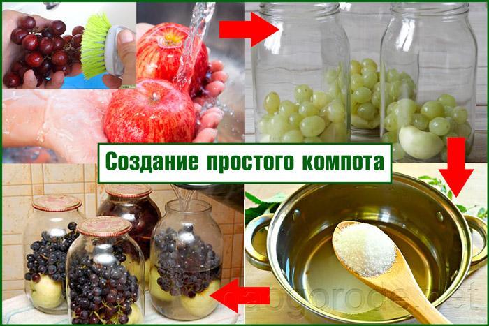 Поэтапный процесс приготовления компота