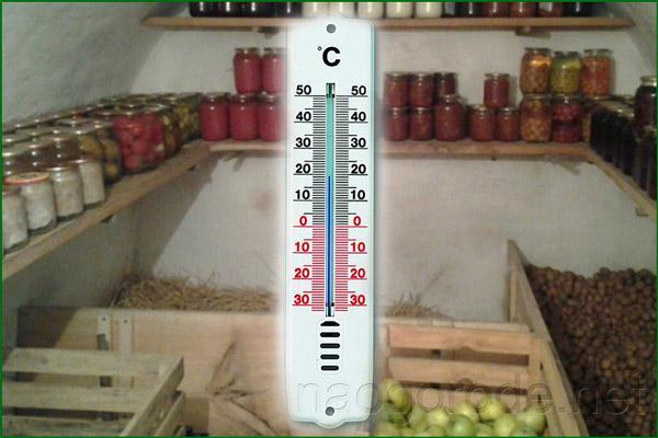 Показатели температуры